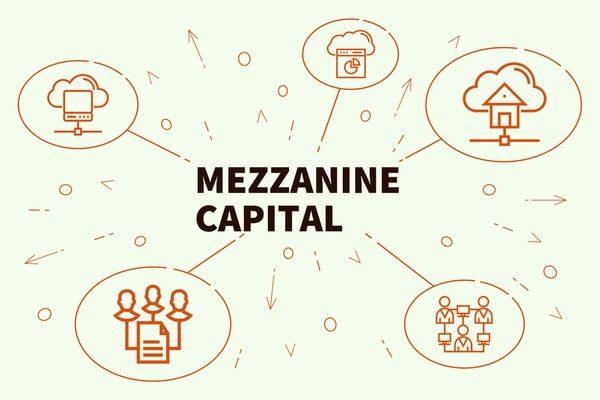 Mezzanine Loan, financing